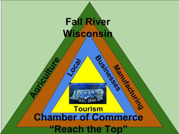 fall River Chamber logo 3